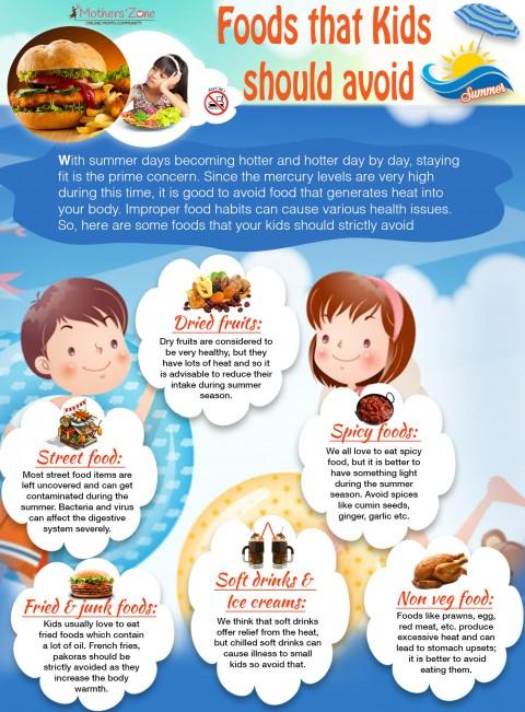Food that Kids Should Avoid